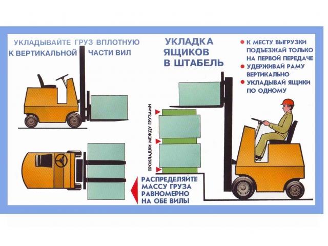 Инструкции по охране труда для водителя автопогрузчика