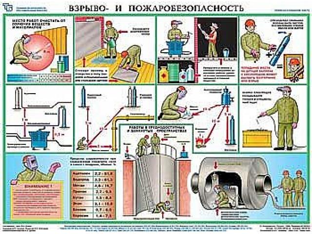 Инструкция По Охране Труда Для Администратора Турбазы - фото 2