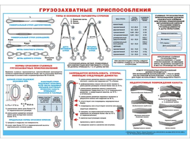 приспособления для изготовления технопланктона