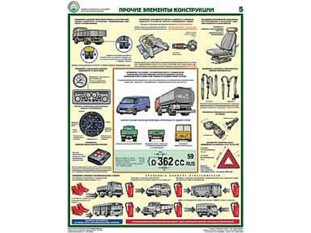 Инструкция по охране труда для водителей пожарных автомобилей